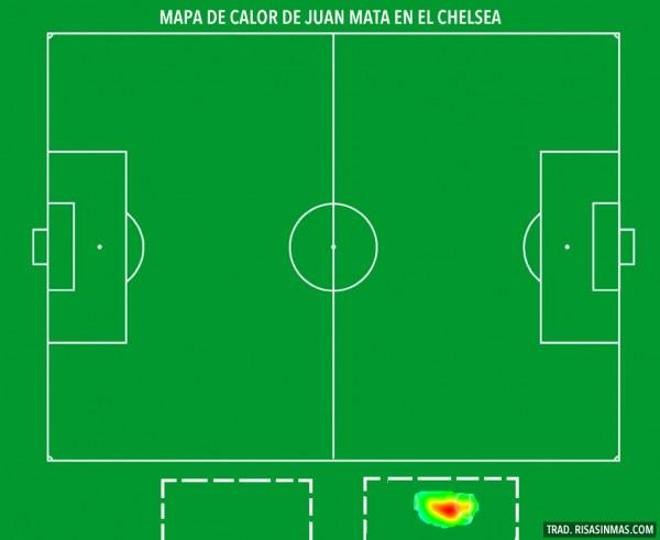 Mapa de calor de Juan Mata en el Chelsea