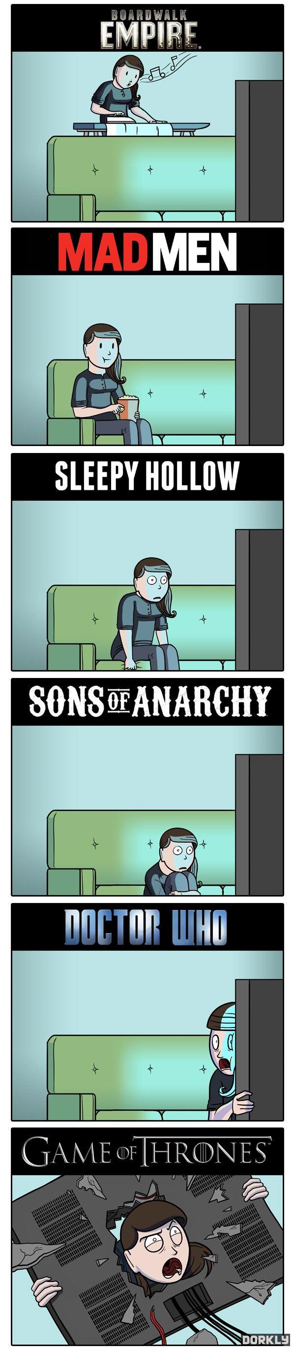Intensidad de algunas series de televisión
