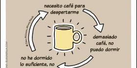 Círculo vicioso de la cafeina