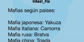 Mafias según paises