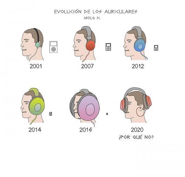 Evolución de los auriculares