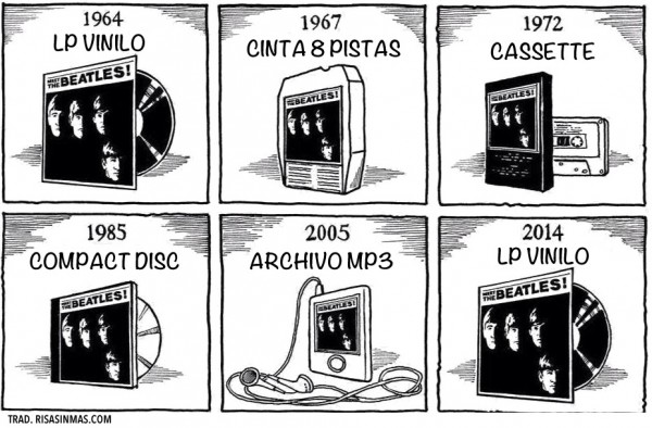 Evolución del formato de la música