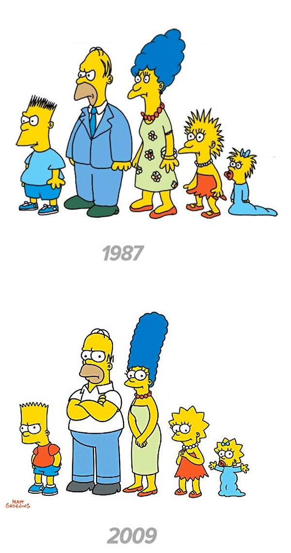 Los Simpson 1987 - 2009