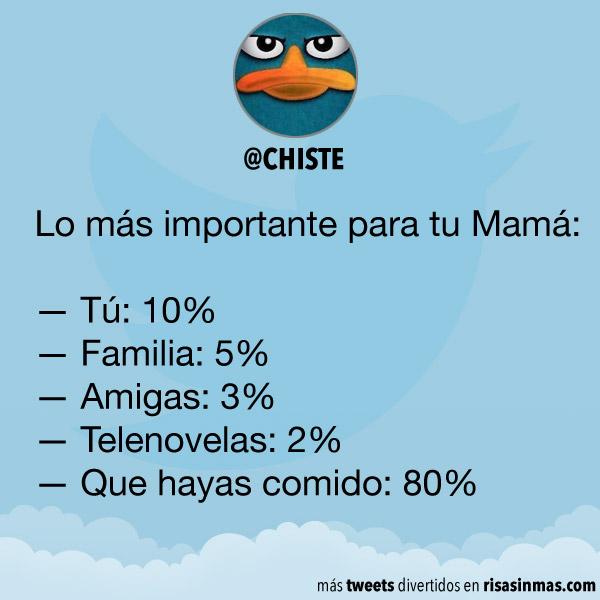 Lo más importante para tu mamá