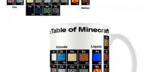 Taza Tabla Periódica. Minecraft