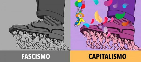 Fascismo y Capitalismo