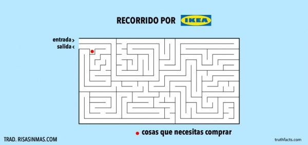 Comprar en IKEA