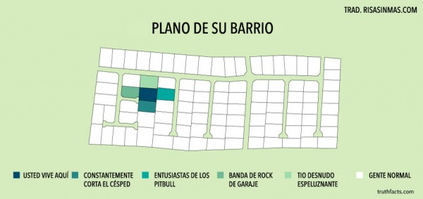 Plano de su barrio
