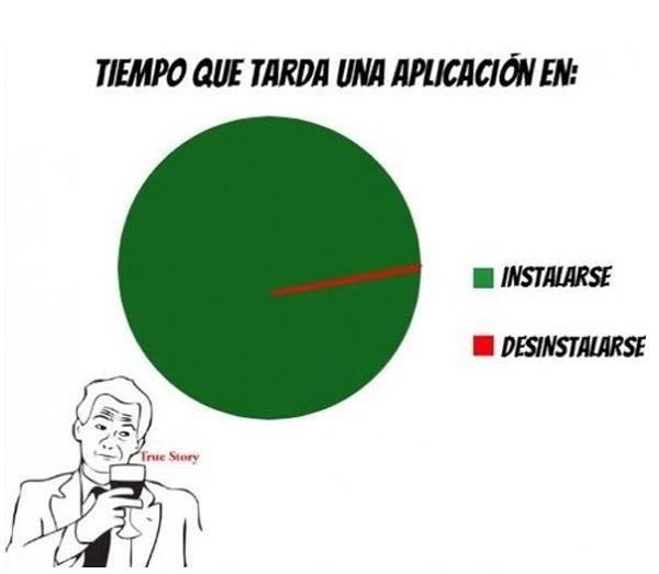 Tiempo de las aplicaciones
