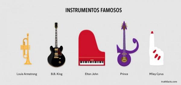 Instrumentos famosos