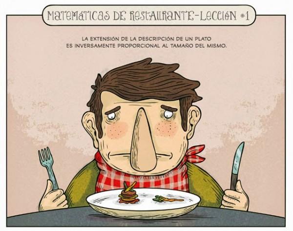 Matemáticas de restaurante: Lección 1