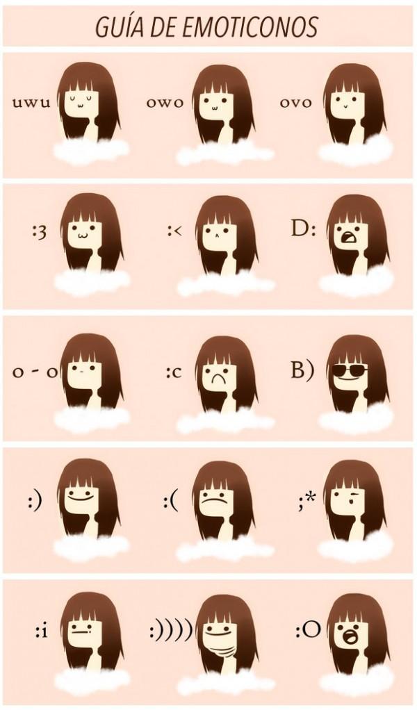 Guía de emoticonos