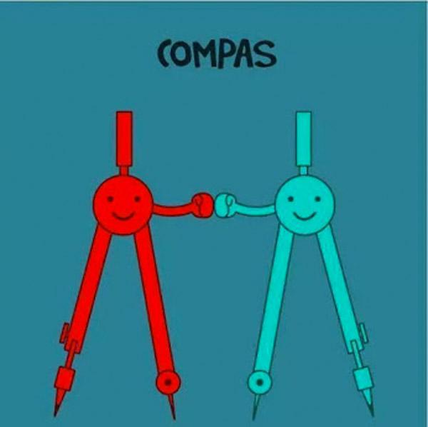 Definición gráfica: Compas