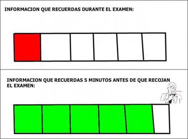 Información que recuerdas durante el examen