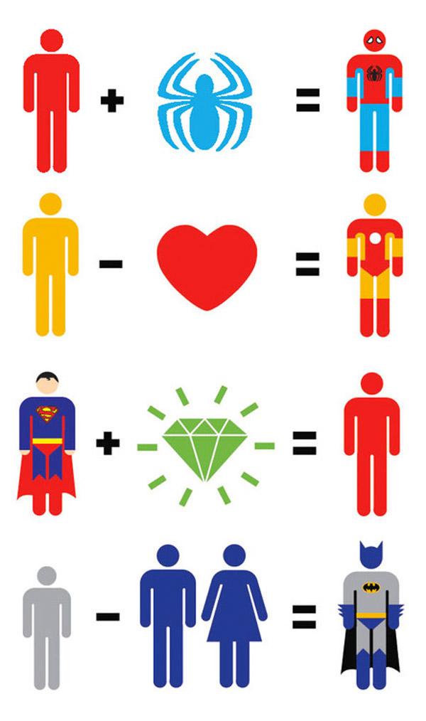 Matemáticas de los superhéroes