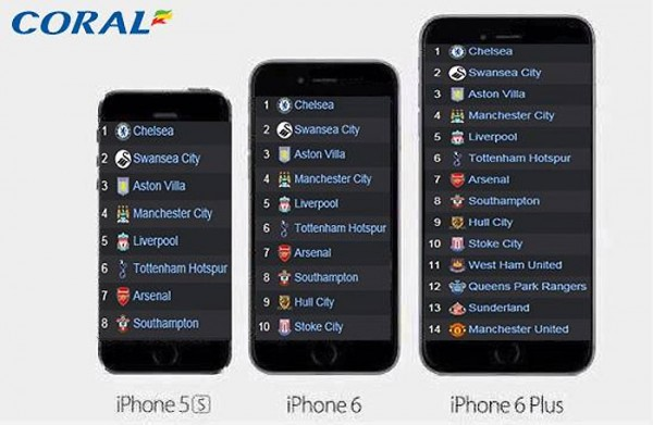 iPhone 6 Plus, ideal para fans del Manchester United