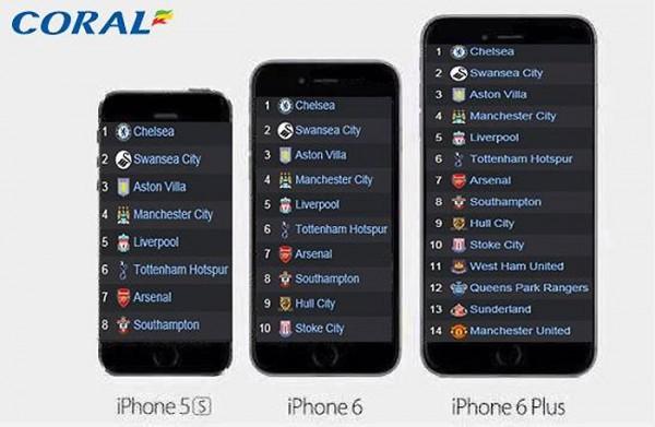 iPhone 6 Plus, ideal para fans del Manchester United