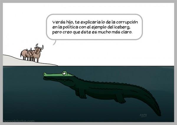 Corrupción política: definición gráfica