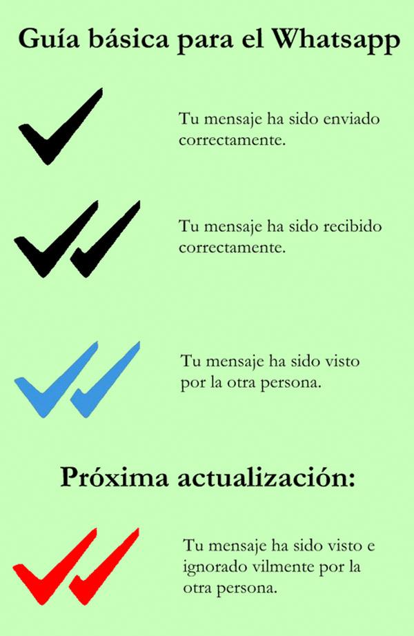 Guía básica para el WhatsApp