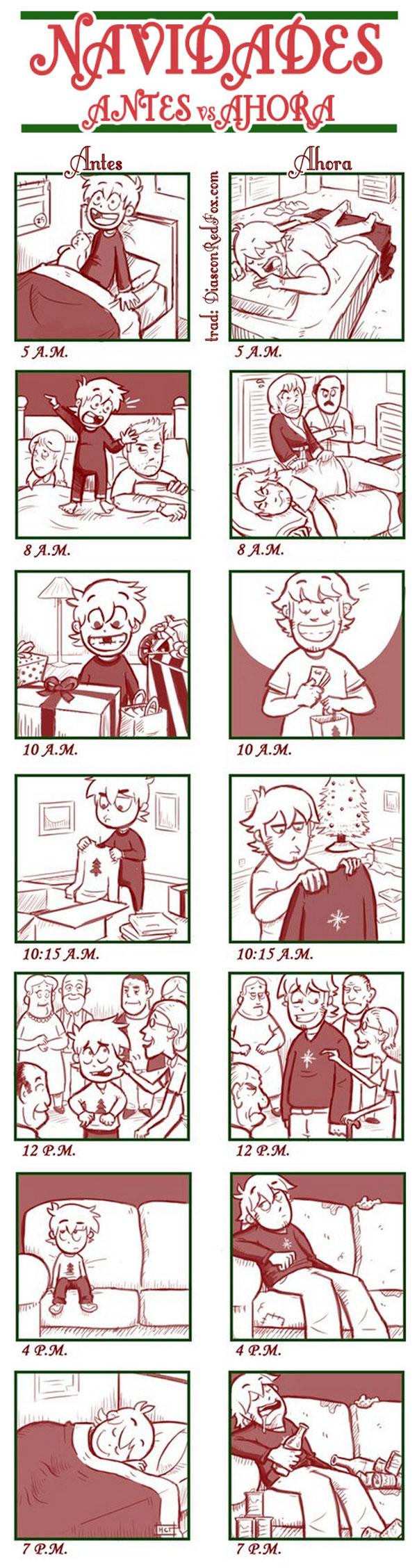 Navidades: antes y ahora