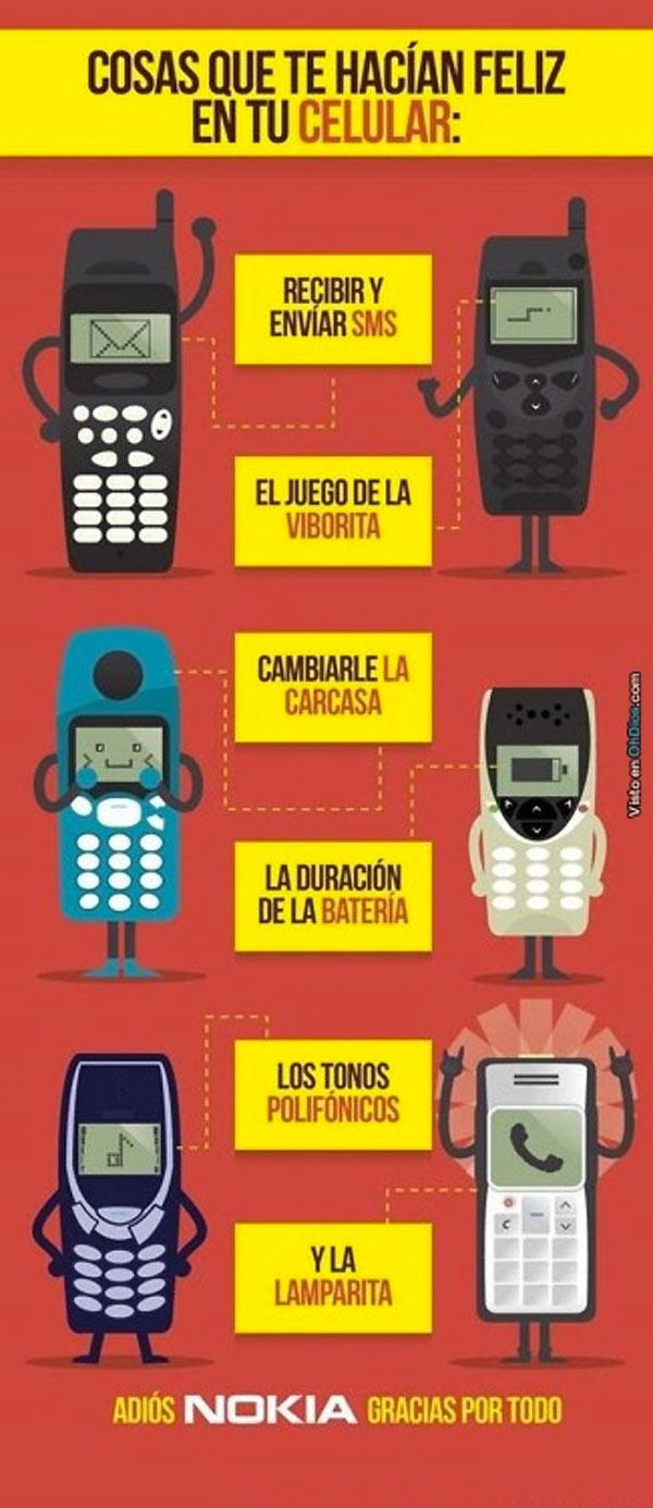 Cosas que te hacían feliz en tu celular