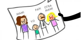 Un dibujo de nuestra familia