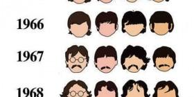 Evolución de los Beatles