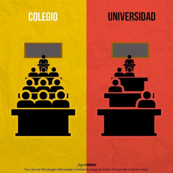 Colegio y Universidad: alumnos