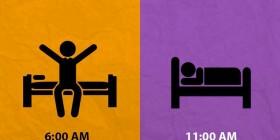 Colegio y Universidad: hora de levantarse