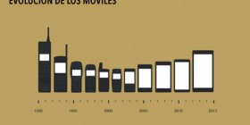 Evolución del tamaño de los móviles