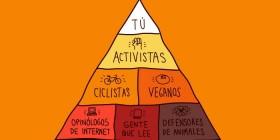 Pirámide de la superioridad moral