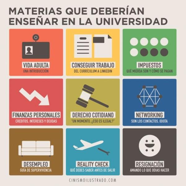 Materias que deberían enseñar en la universidad