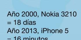Batería en un Nokia y en un iPhone