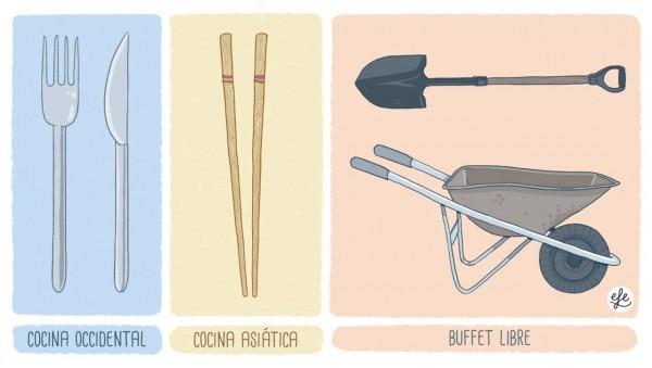 Instrumentos para comer según cocina