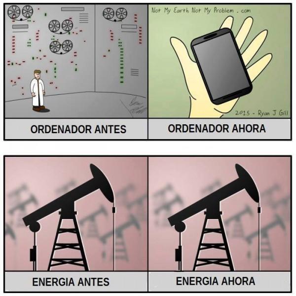 Evolución de la energía